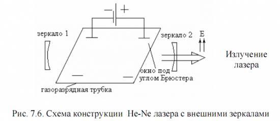 Схема конструкции газового