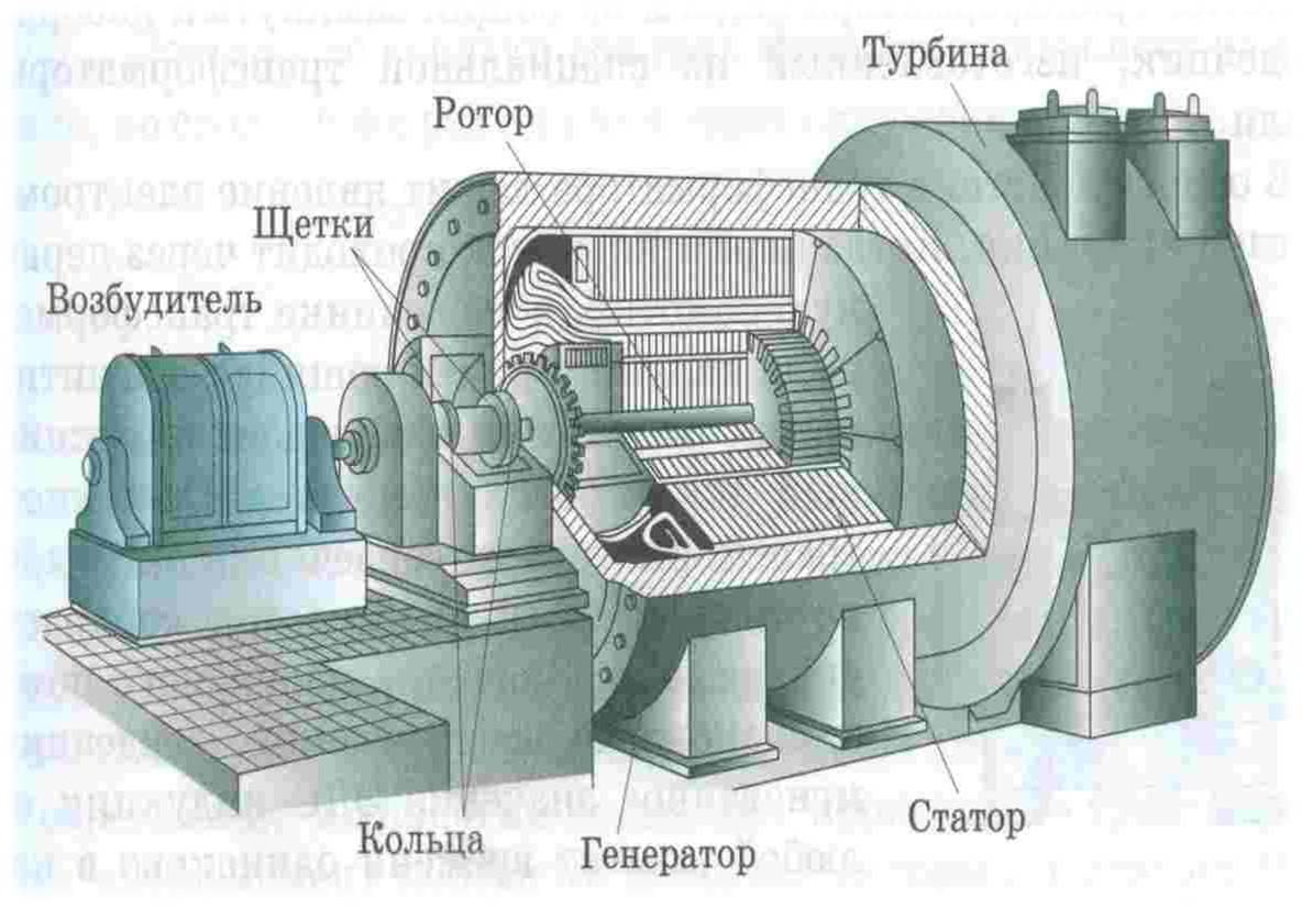 По 31.3 Машины переменного тока. by ETUSPB 539 views; 2:30.  Watch Later Двигатель Фарадея Асинхронная машина...