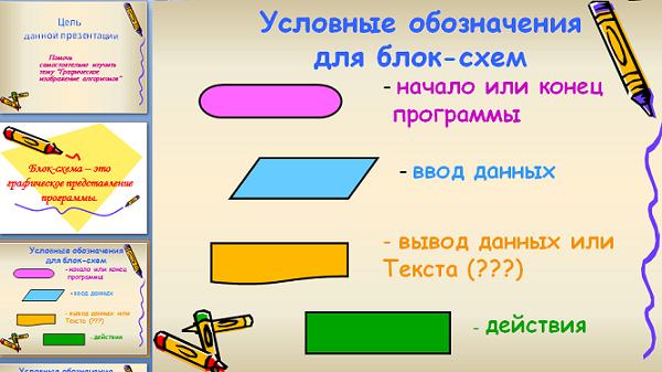 из презентации: Блок схема