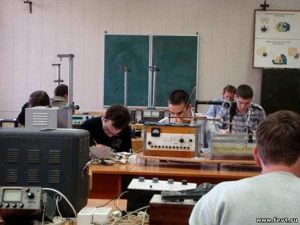 Лабораторные по физике